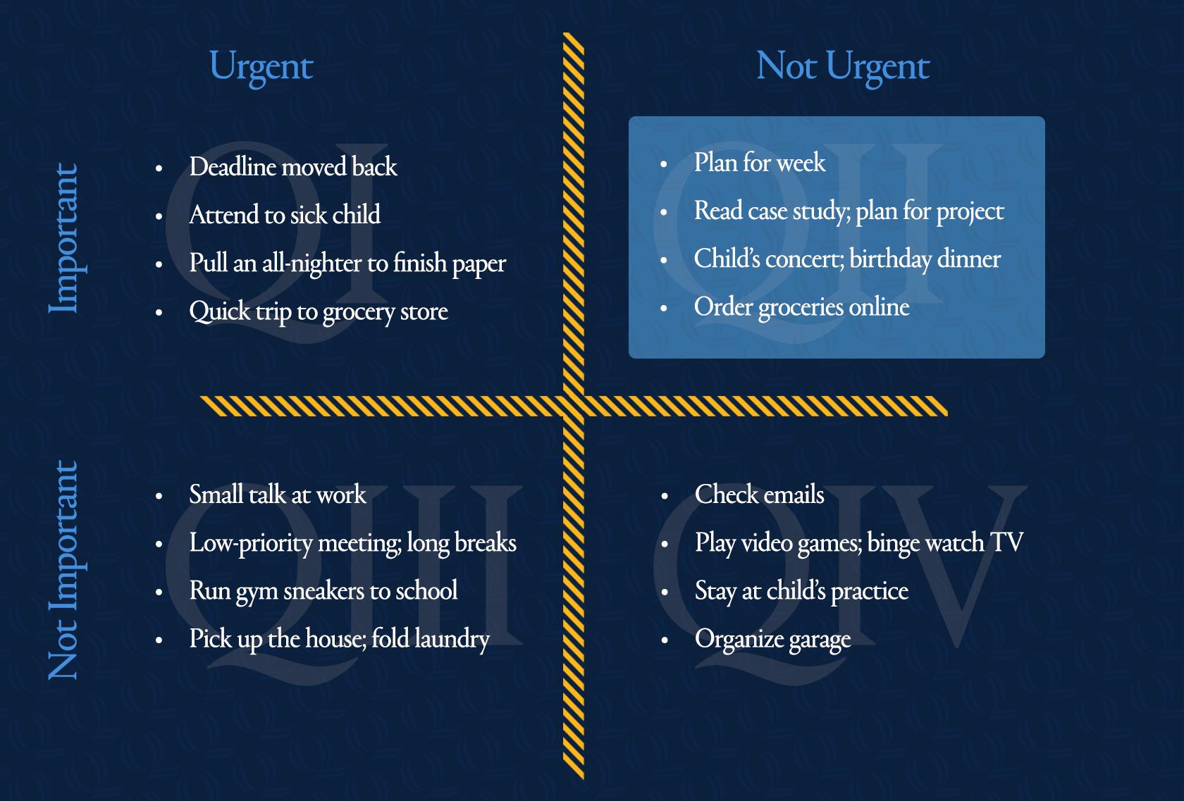 Time Management Strategies for Graduate Students| Quinnipiac